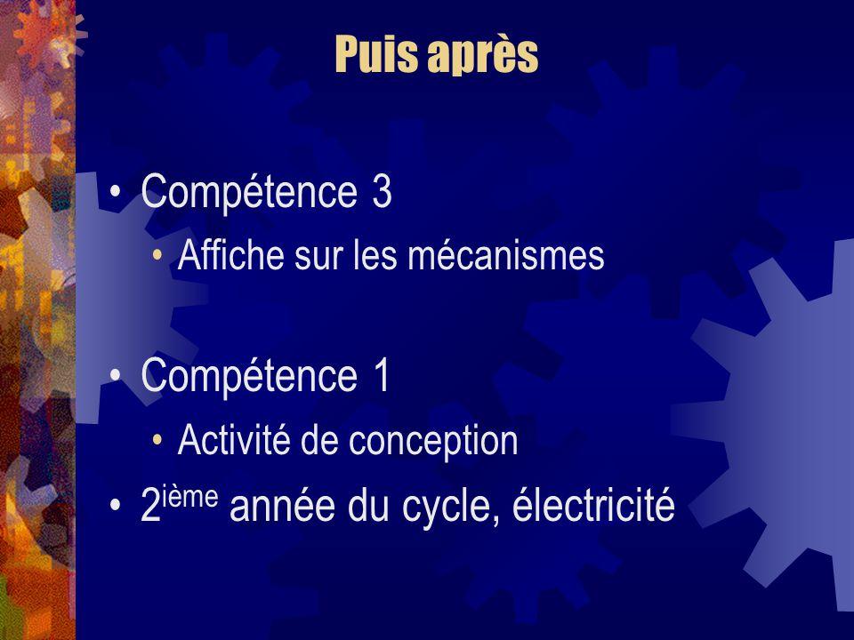 Puis après Compétence 3 Affiche sur les mécanismes Compétence 1 Activité de conception 2 ième année du cycle, électricité