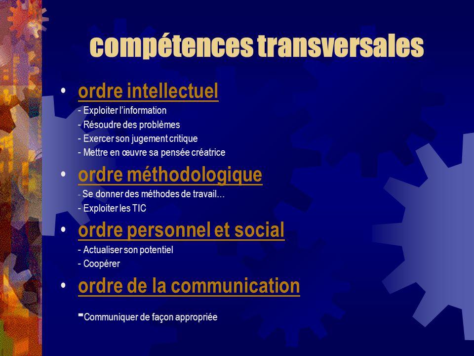 compétences transversales ordre intellectuel - Exploiter linformation - Résoudre des problèmes - Exercer son jugement critique - Mettre en œuvre sa pe