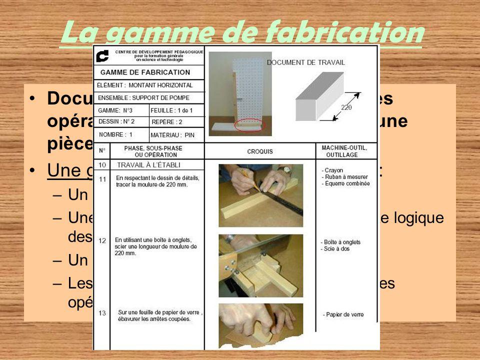 La gamme de fabrication Document indiquant avec précision les opérations à effectuer pour produire une pièce ou un ensemble de pièces. Une gamme de fa