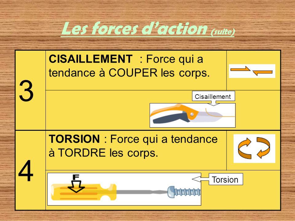 Les forces daction (suite) 3 CISAILLEMENT : Force qui a tendance à COUPER les corps. 4 TORSION : Force qui a tendance à TORDRE les corps. Cisaillement