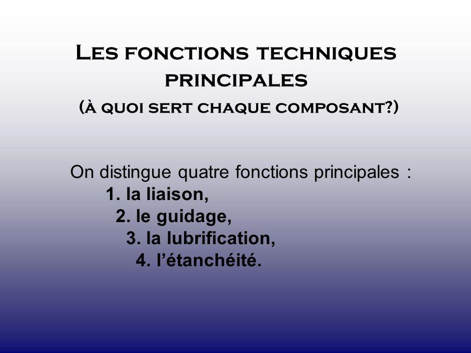 Les fonctions techniques principales (à quoi sert chaque composant?) On distingue quatre fonctions principales : 1. la liaison, 2. le guidage, 3. la l