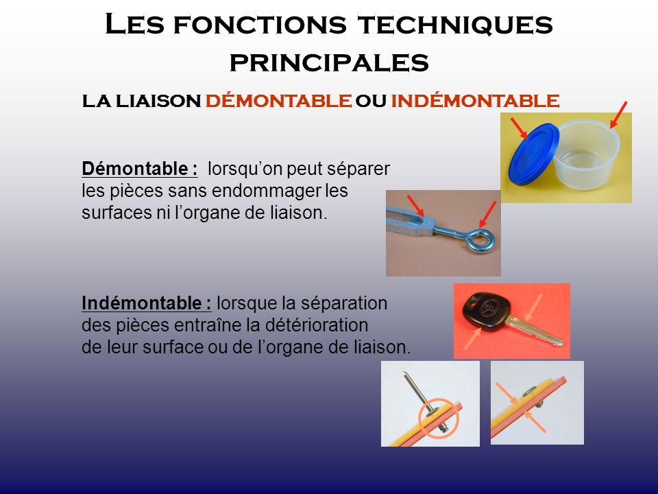 Les fonctions techniques principales LA LIAISON DÉMONTABLE OU INDÉMONTABLE Démontable : lorsquon peut séparer les pièces sans endommager les surfaces