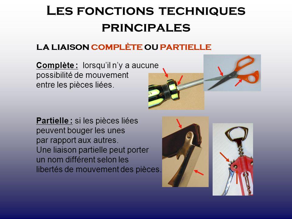 Les fonctions techniques principales LA LIAISON COMPLÈTE OU PARTIELLE Complète : lorsquil ny a aucune possibilité de mouvement entre les pièces liées.