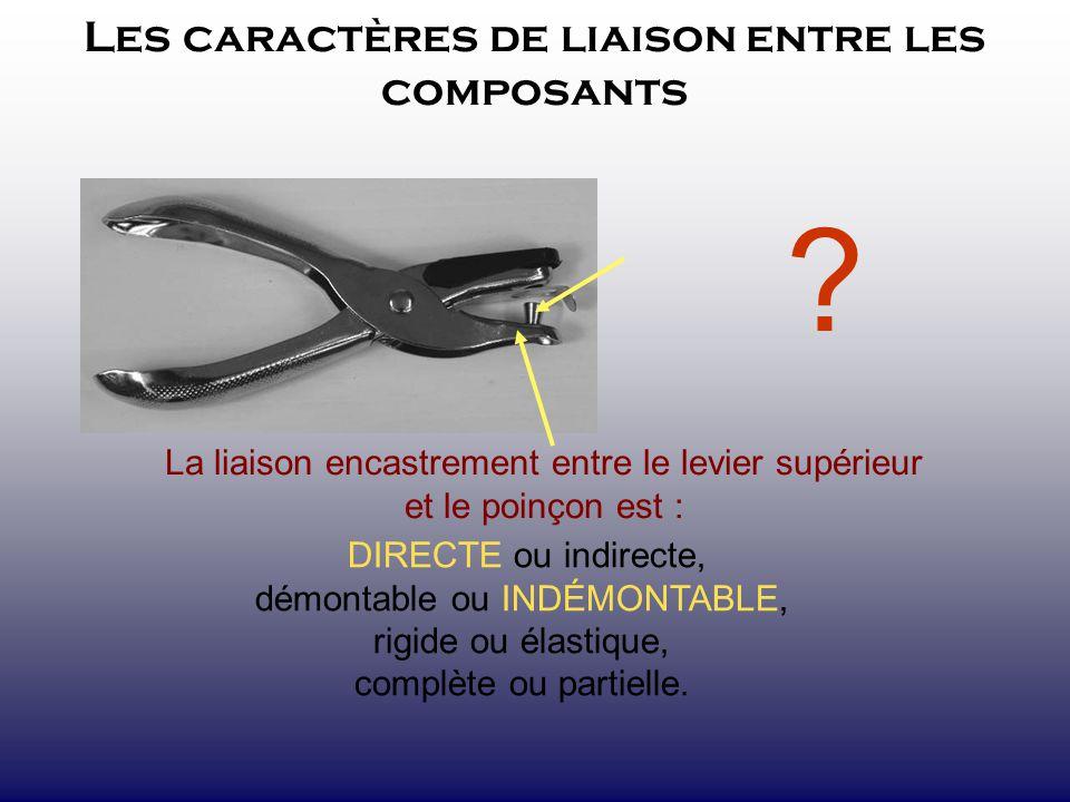 Les caractères de liaison entre les composants La liaison encastrement entre le levier supérieur et le poinçon est : ? DIRECTE ou indirecte, démontabl
