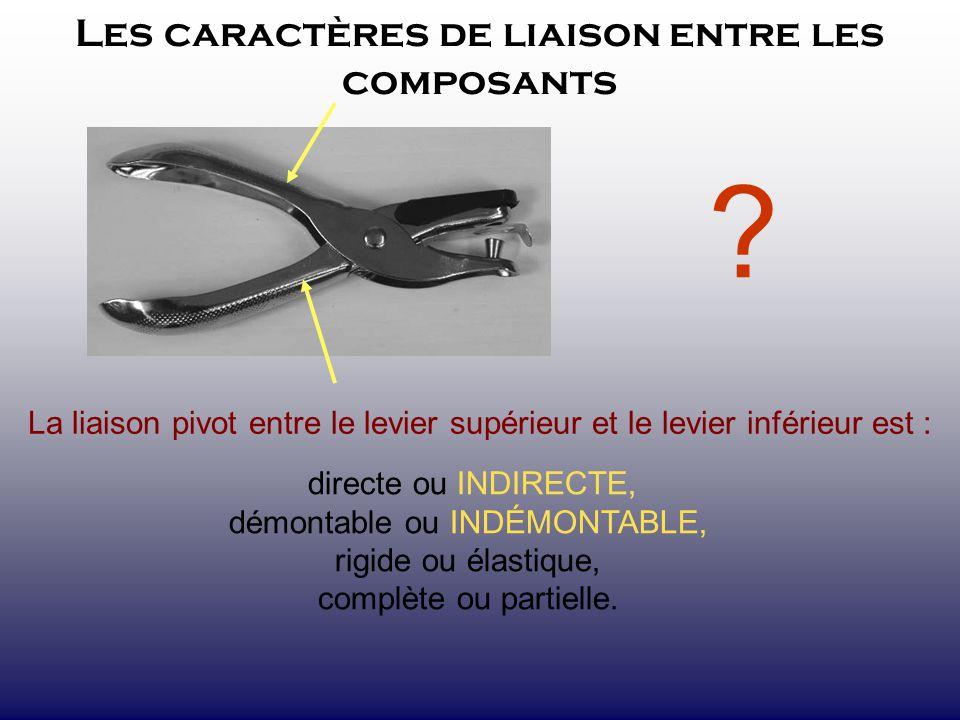 Les caractères de liaison entre les composants ? La liaison pivot entre le levier supérieur et le levier inférieur est : directe ou INDIRECTE, démonta
