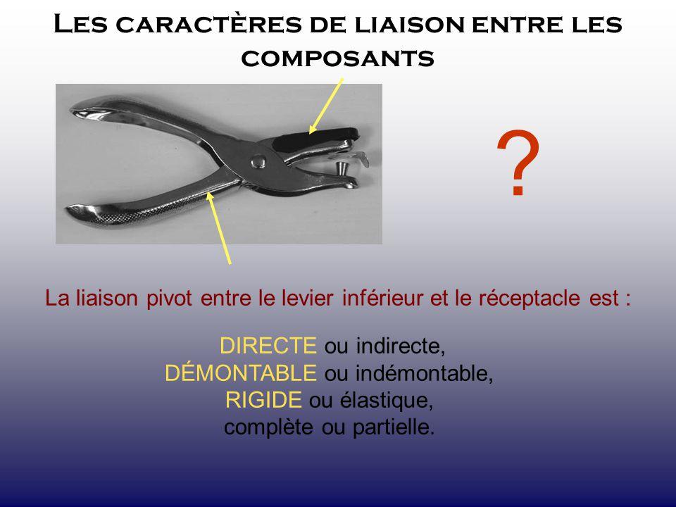 Les caractères de liaison entre les composants ? La liaison pivot entre le levier inférieur et le réceptacle est : DIRECTE ou indirecte, DÉMONTABLE ou