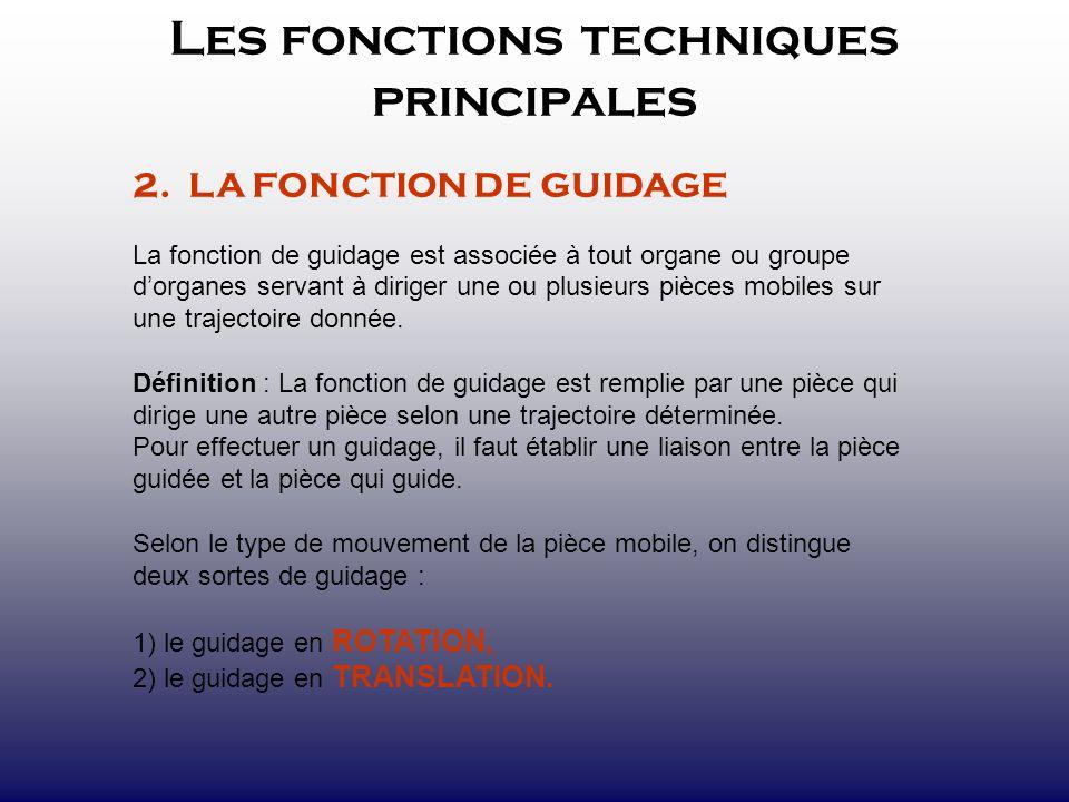 Les fonctions techniques principales 2. LA FONCTION DE GUIDAGE La fonction de guidage est associée à tout organe ou groupe dorganes servant à diriger
