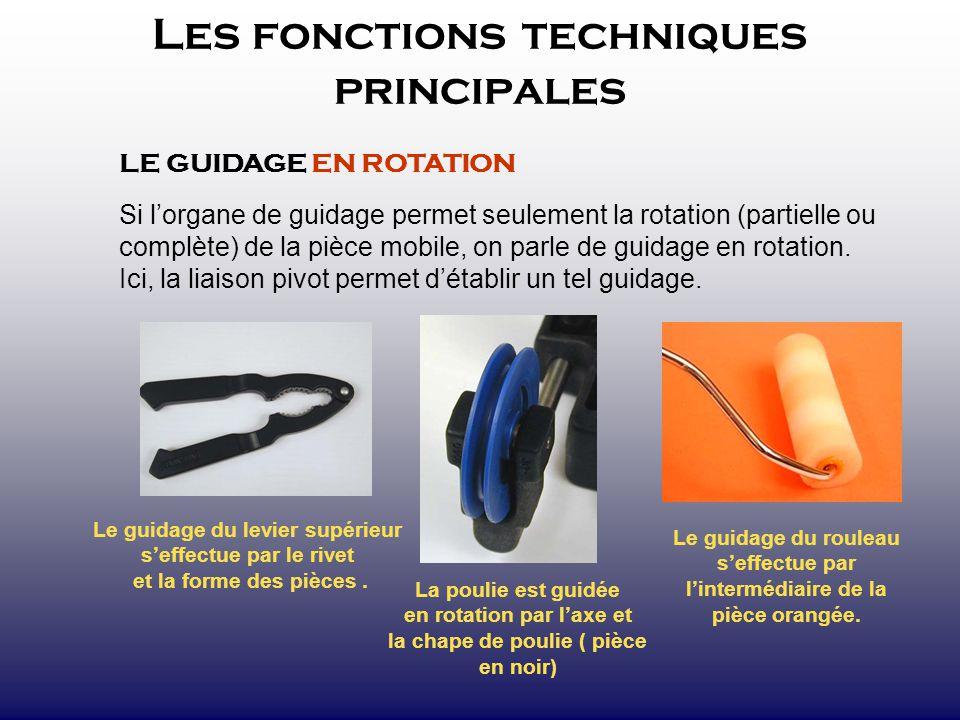 Les fonctions techniques principales LE GUIDAGE EN ROTATION Si lorgane de guidage permet seulement la rotation (partielle ou complète) de la pièce mob