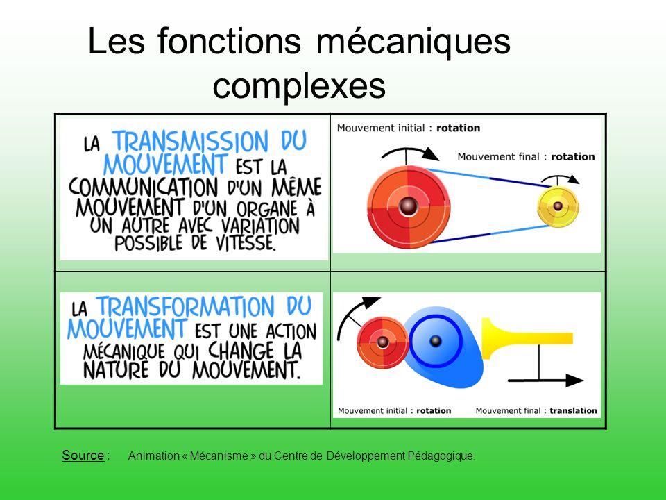 Les fonctions mécaniques complexes Source : Animation « Mécanisme » du Centre de Développement Pédagogique.
