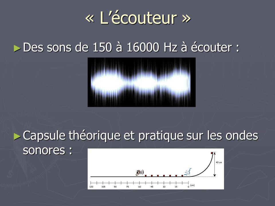 « Lécouteur » Des sons de 150 à 16000 Hz à écouter : Des sons de 150 à 16000 Hz à écouter : Capsule théorique et pratique sur les ondes sonores : Capsule théorique et pratique sur les ondes sonores :