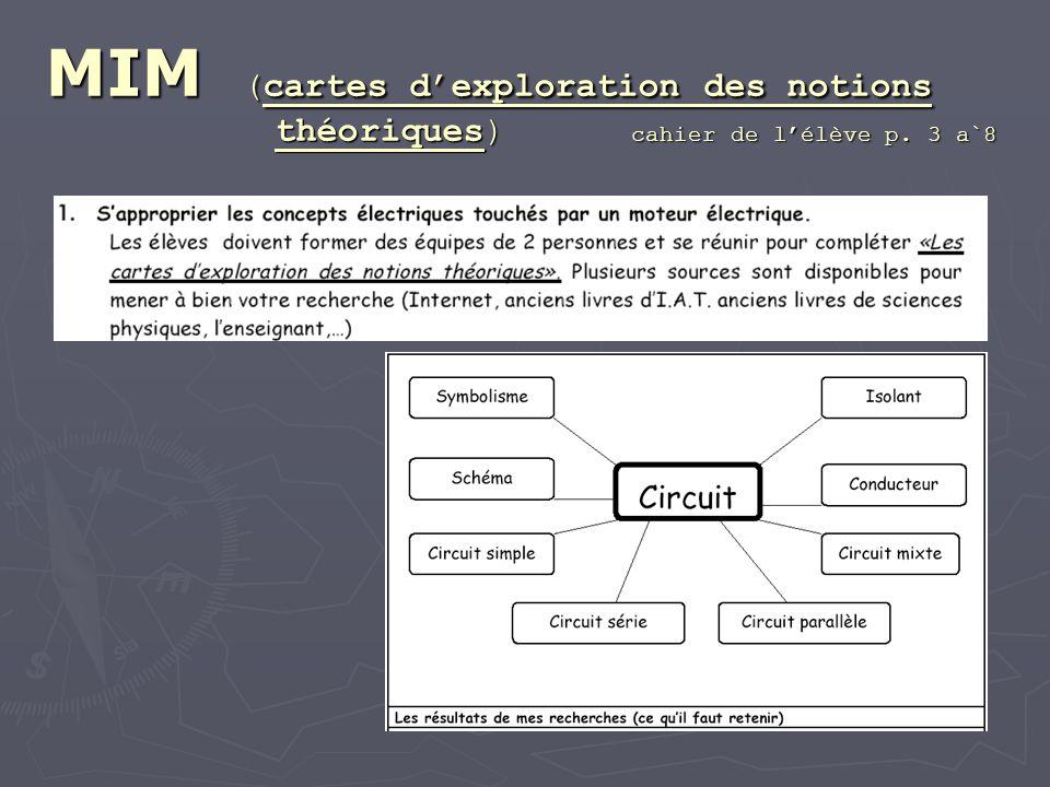 MIM (cartes dexploration des notions théoriques) cahier de lélève p. 3 a`8