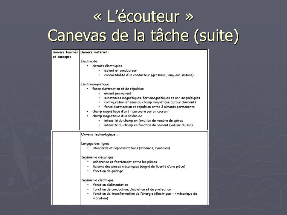 « Lécouteur » Canevas de la tâche (suite)