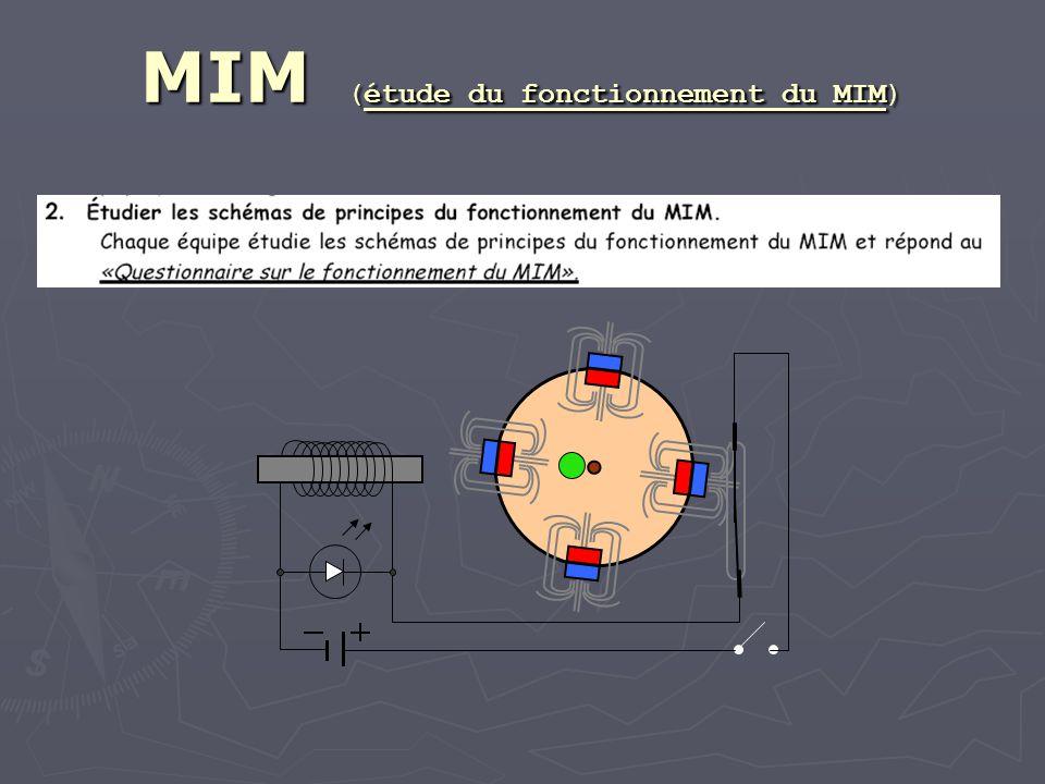 MIM (étude du fonctionnement du MIM)