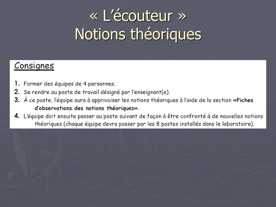 « Lécouteur » Fiches dobservations des notions théoriques cahier de lélève pages 3 à 7