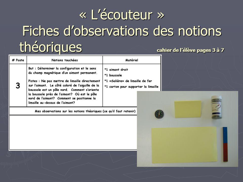« Lécouteur » cahier de lélève page 10 ÉTUDE DES ANOMALIES DES ÉCOUTEURS # poste DéfectuositéRéparation proposée 1Le fil du solénoïde est non vernis.