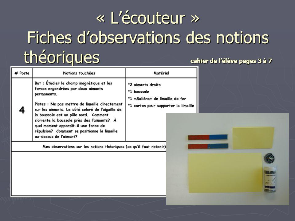 « Lécouteur » cahier de lélève page 10 ÉTUDE DES ANOMALIES DES ÉCOUTEURS # poste DéfectuositéRéparation proposée 5Il y a un court circuit dans la fiche.