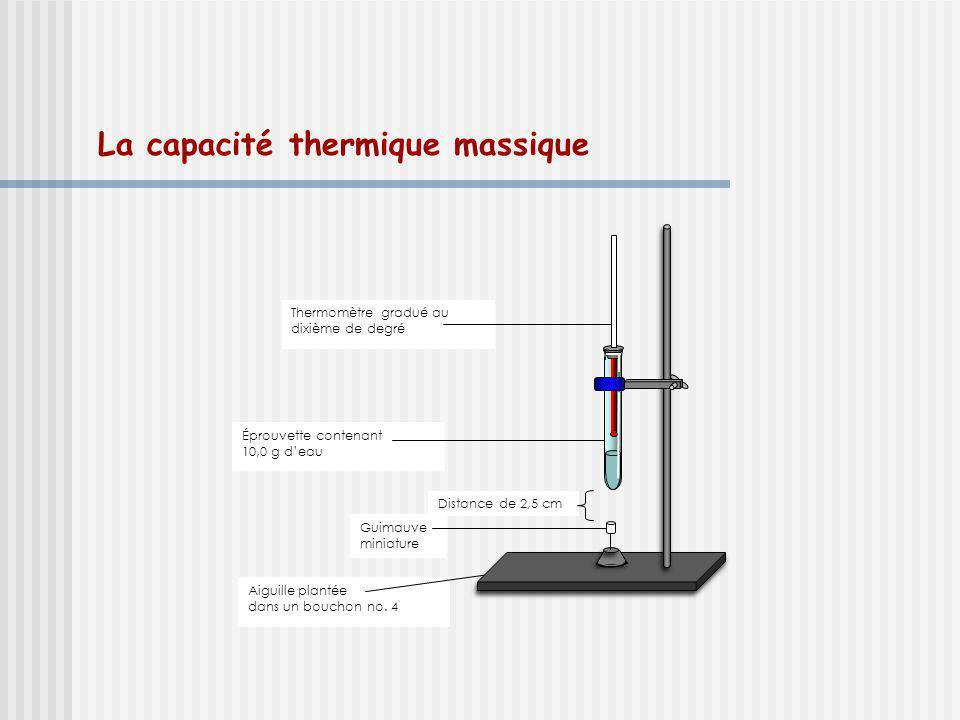 La capacité thermique massique Aiguille plantée dans un bouchon no. 4 Distance de 2,5 cm Guimauve miniature Éprouvette contenant 10,0 g deau Thermomèt