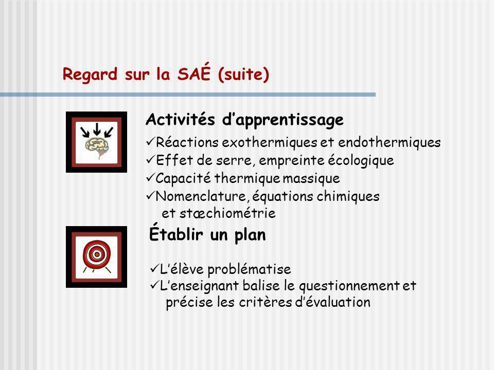 Regard sur la SAÉ (suite) Activités dapprentissage Réactions exothermiques et endothermiques Effet de serre, empreinte écologique Capacité thermique m