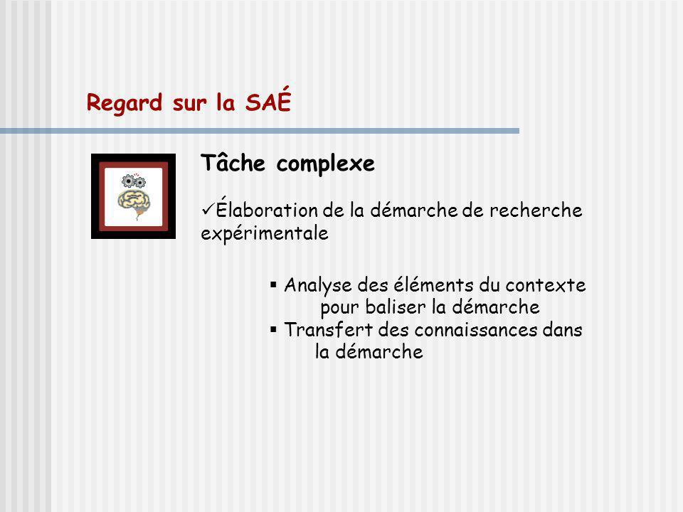 Regard sur la SAÉ Tâche complexe Élaboration de la démarche de recherche expérimentale Analyse des éléments du contexte pour baliser la démarche Transfert des connaissances dans la démarche