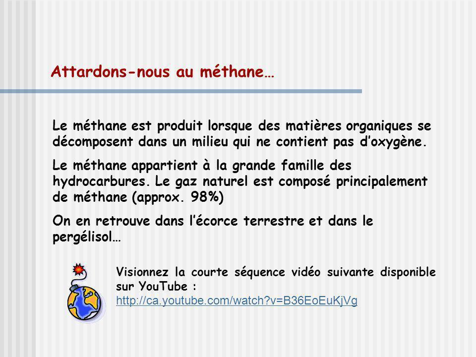 Attardons-nous au méthane… Le méthane est produit lorsque des matières organiques se décomposent dans un milieu qui ne contient pas doxygène.