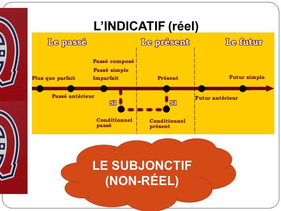 LE SUBJONCTIF (NON-RÉEL) LINDICATIF (réel)