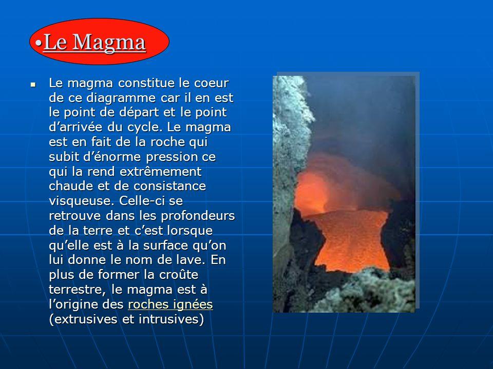Le magma constitue le coeur de ce diagramme car il en est le point de départ et le point darrivée du cycle. Le magma est en fait de la roche qui subit