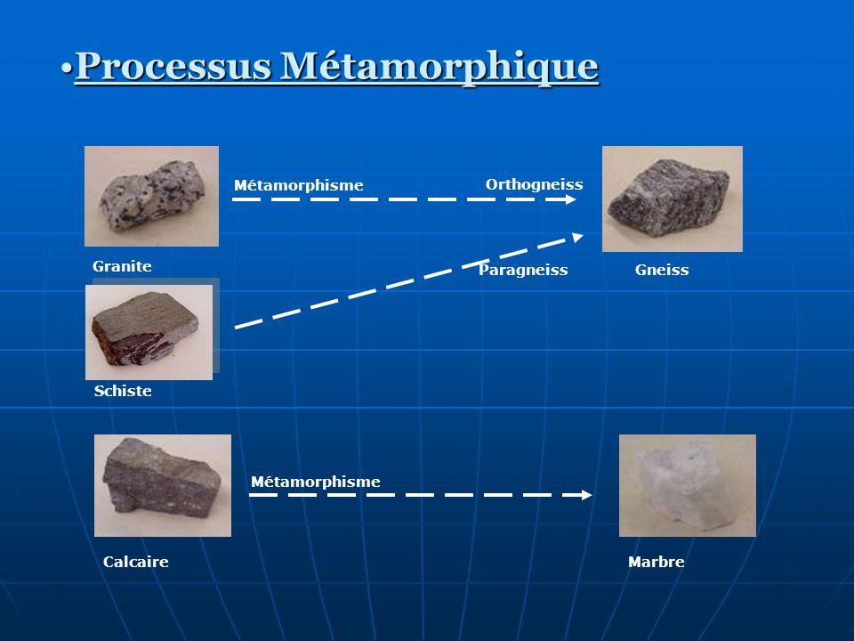 Processus MétamorphiqueProcessus Métamorphique Granite Gneiss Métamorphisme CalcaireMarbre Schiste Orthogneiss Paragneiss