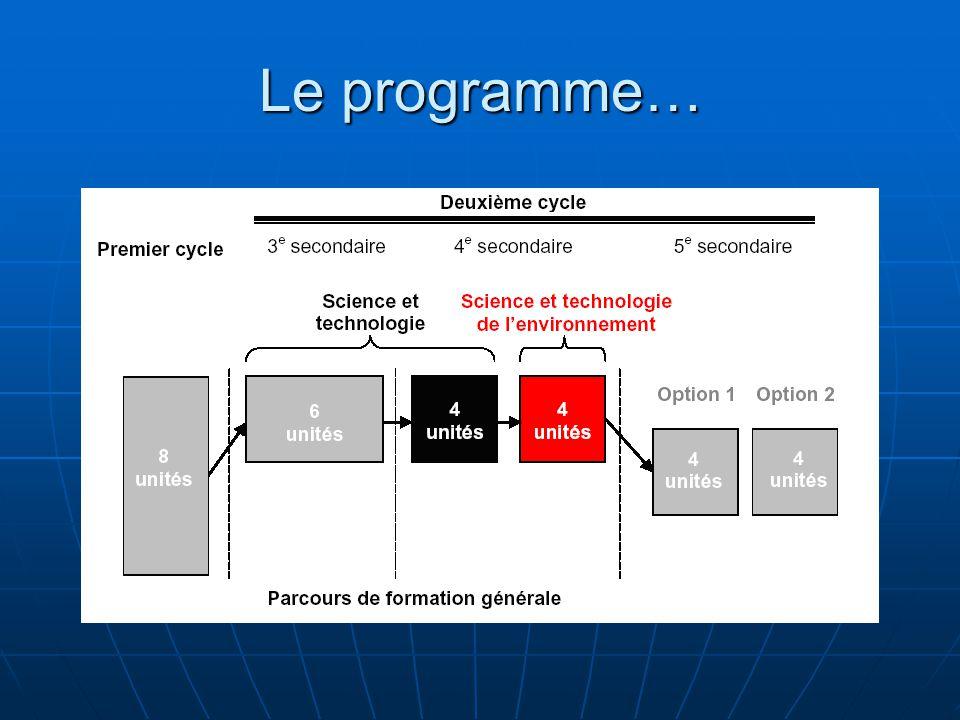 Le programme…
