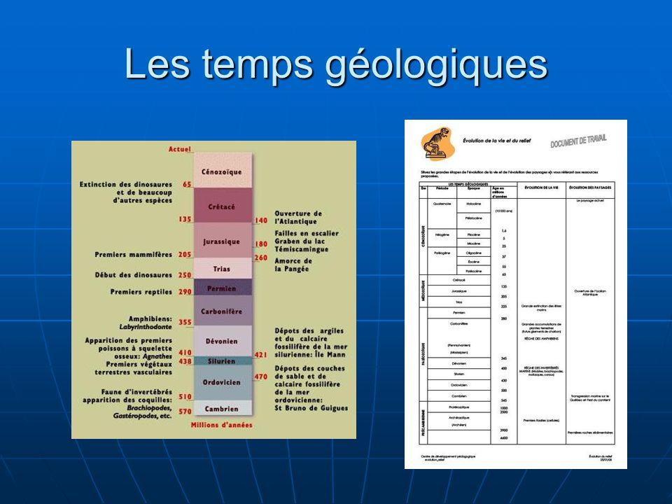 Les temps géologiques