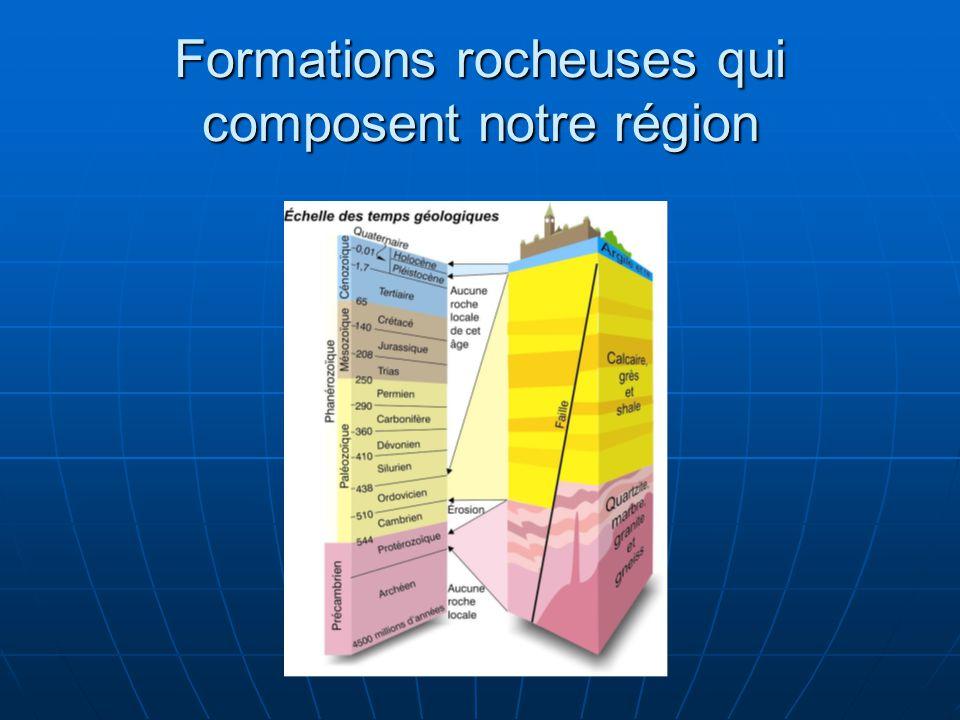 Formations rocheuses qui composent notre région