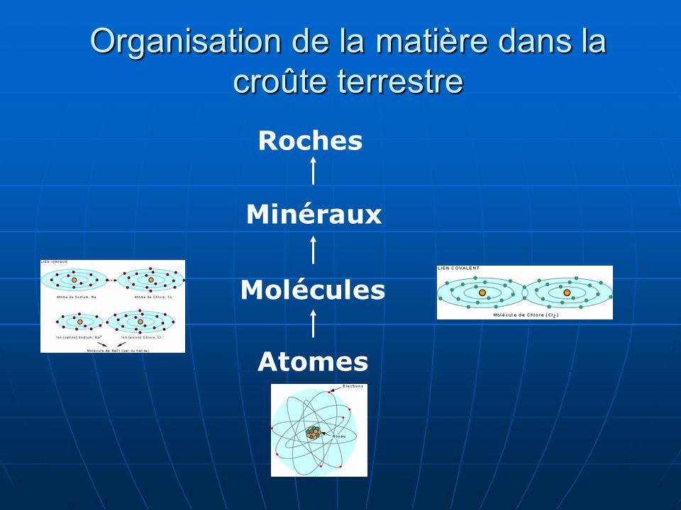 Organisation de la matière dans la croûte terrestre Atomes Molécules Minéraux Roches
