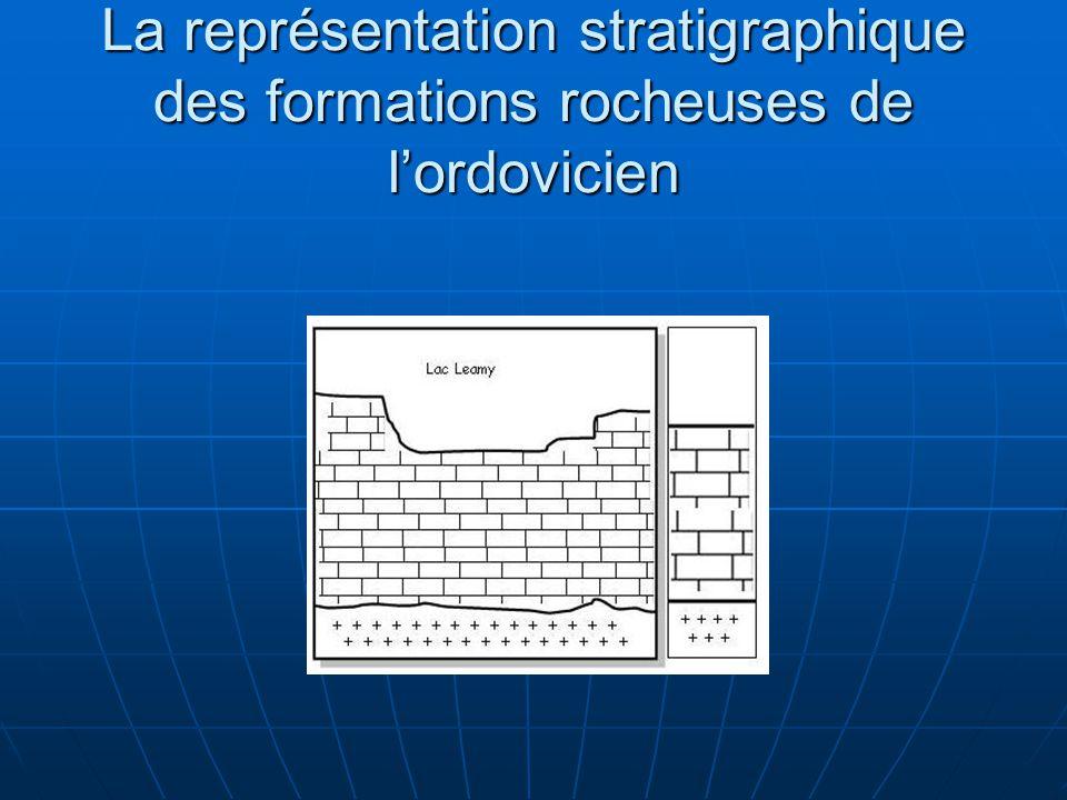 La représentation stratigraphique des formations rocheuses de lordovicien