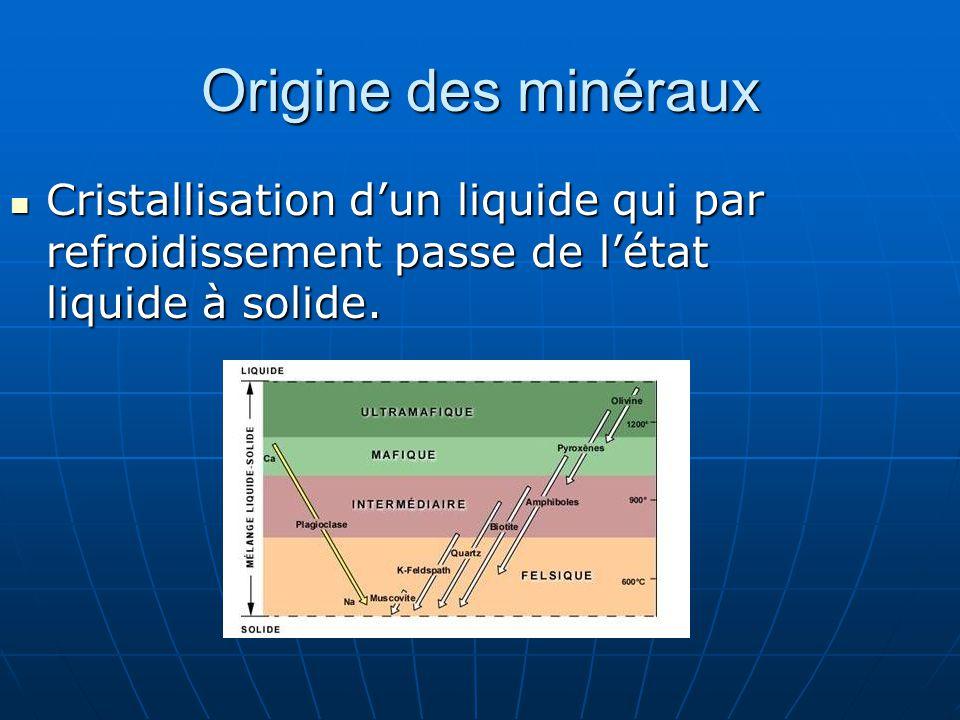 Origine des minéraux Cristallisation dun liquide qui par refroidissement passe de létat liquide à solide. Cristallisation dun liquide qui par refroidi