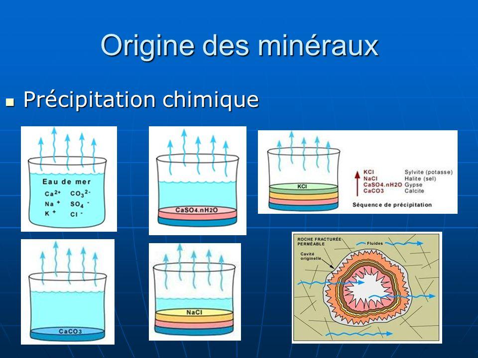 Origine des minéraux Précipitation chimique Précipitation chimique