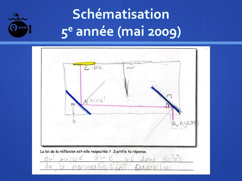 Schématisation 5 e année (mai 2009)