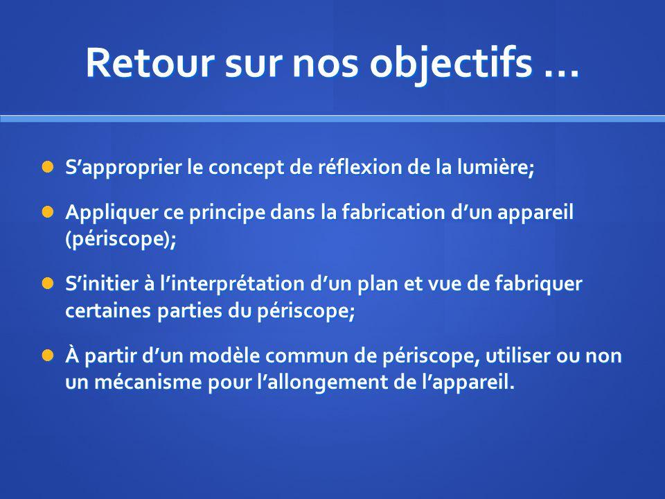 Retour sur nos objectifs … Sapproprier le concept de réflexion de la lumière; Sapproprier le concept de réflexion de la lumière; Appliquer ce principe