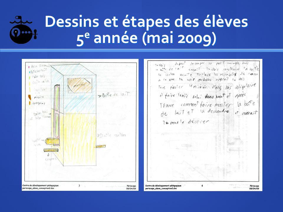 Dessins et étapes des élèves 5 e année (mai 2009)