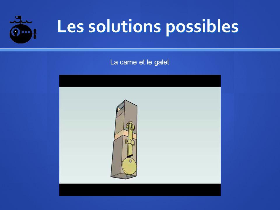 Les solutions possibles Les solutions possibles La came et le galet