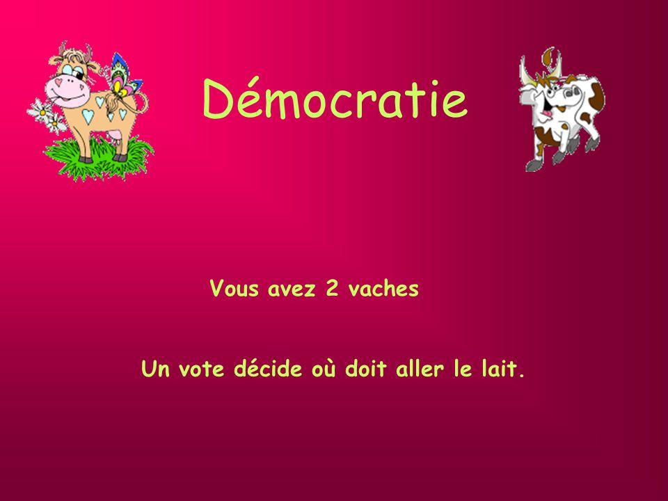 Capitalisme à la française Vous avez 2 vaches Pour financer la retraite de vos vaches, Sarkozy décide dune nouvelle taxe (une de plus): la CSSANAB (cotisation sociale de solidarité avec nos amies les bêtes) Deux ans après, comme la France a récupéré une partie du cheptel britannique, le système est déficitaire ( à suivre )