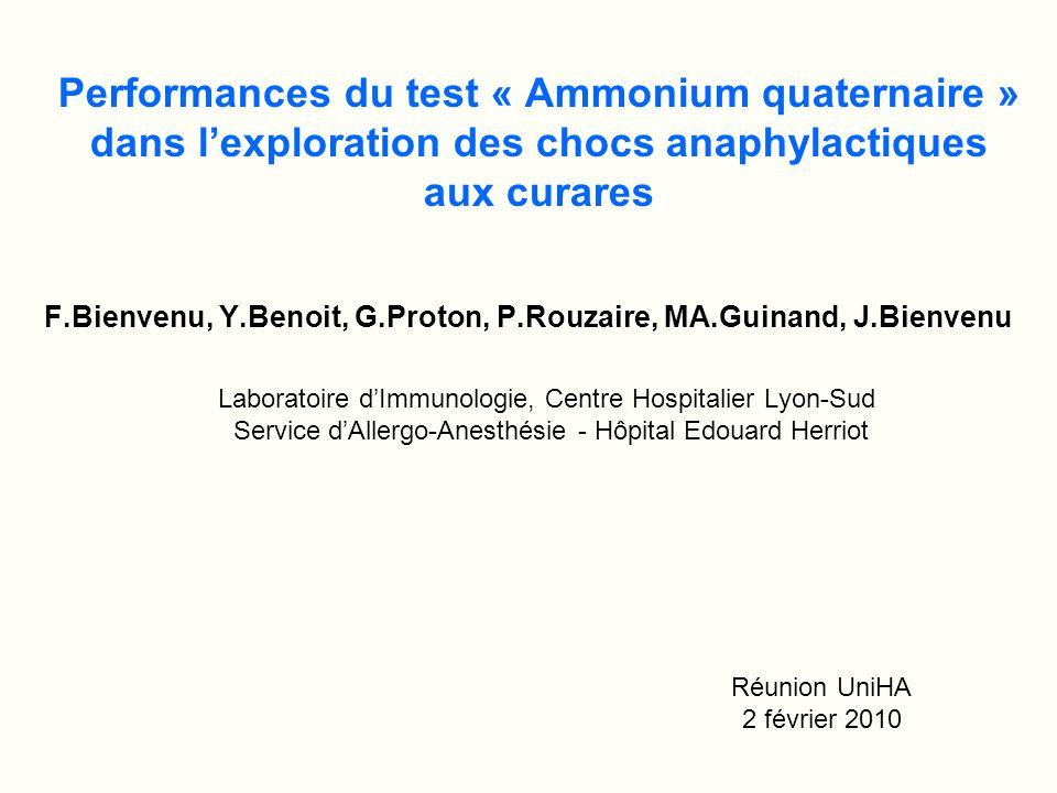 Performances du test « Ammonium quaternaire » dans lexploration des chocs anaphylactiques aux curares F.Bienvenu, Y.Benoit, G.Proton, P.Rouzaire, MA.G
