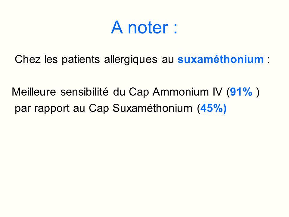 A noter : Chez les patients allergiques au suxaméthonium : Meilleure sensibilité du Cap Ammonium IV (91% ) par rapport au Cap Suxaméthonium (45%)