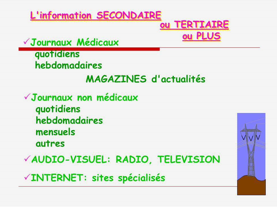 L'information SECONDAIRE ou TERTIAIRE ou PLUS Journaux Médicaux quotidiens hebdomadaires MAGAZINES d'actualités Journaux non médicaux quotidiens hebdo