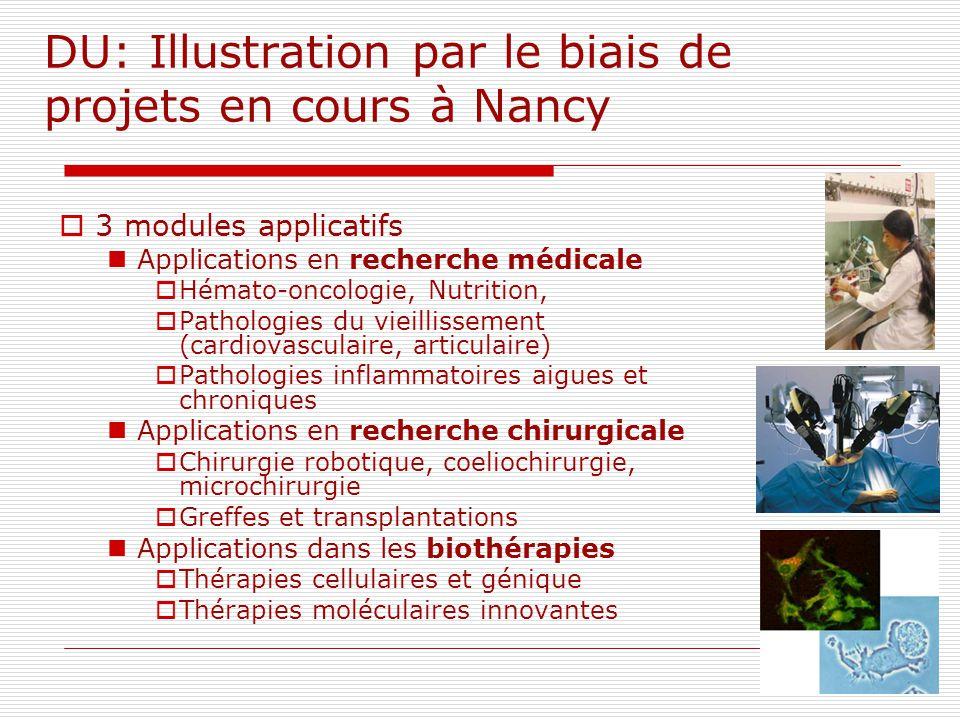 DU: Illustration par le biais de projets en cours à Nancy 3 modules applicatifs Applications en recherche médicale Hémato-oncologie, Nutrition, Pathol