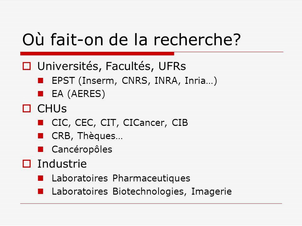 Où fait-on de la recherche? Universités, Facultés, UFRs EPST (Inserm, CNRS, INRA, Inria…) EA (AERES) CHUs CIC, CEC, CIT, CICancer, CIB CRB, Thèques… C