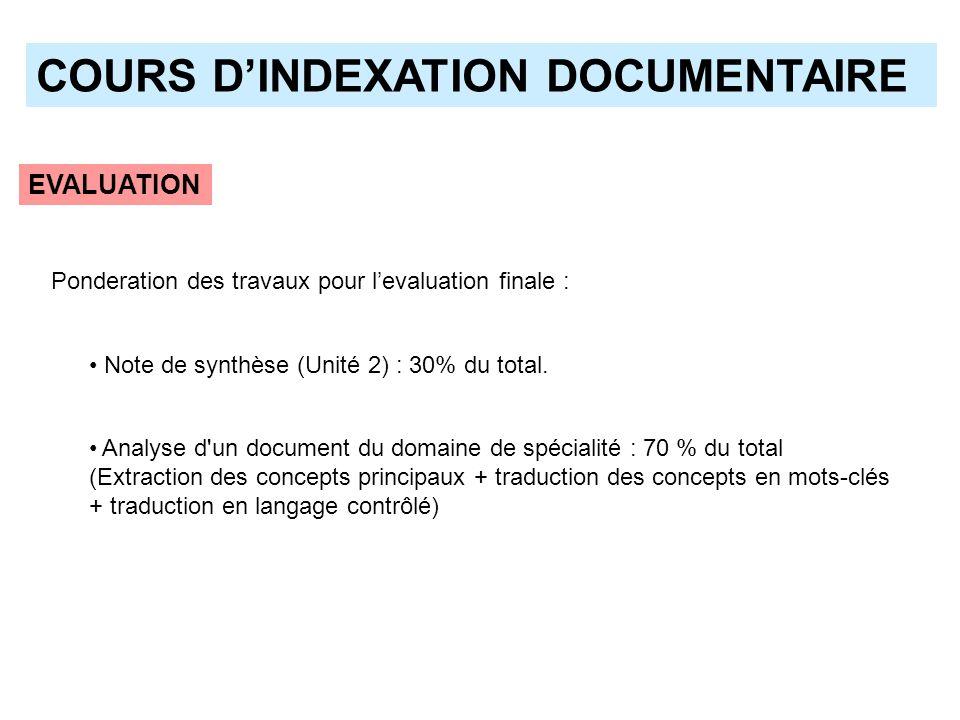 COURS DINDEXATION DOCUMENTAIRE EVALUATION Note de synthèse (Unité 2) : 30% du total. Ponderation des travaux pour levaluation finale : Analyse d'un do