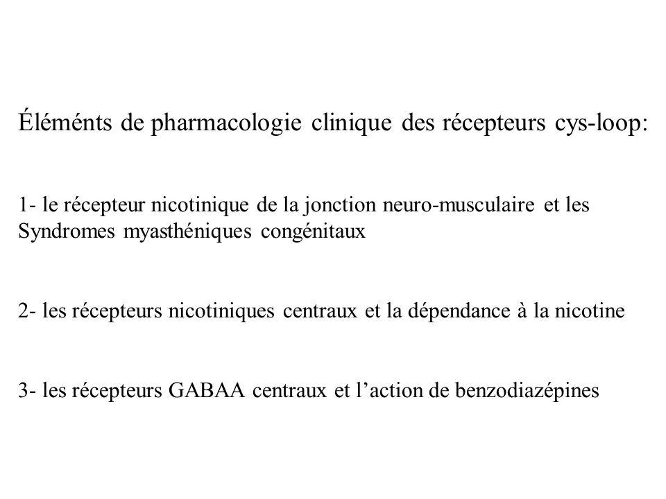 Éléménts de pharmacologie clinique des récepteurs cys-loop: 1- le récepteur nicotinique de la jonction neuro-musculaire et les Syndromes myasthéniques