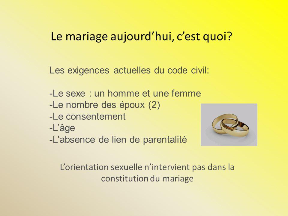 On ne peut pas refuser le mariage à des personnes qui saiment.
