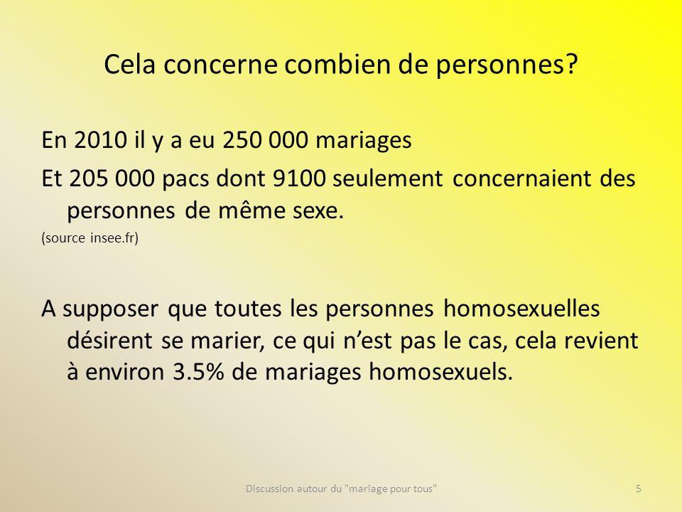 Mais, on peut être POUR le mariage des personnes homosexuelles mais CONTRE la procréation et ladoption par les couples de même sexe.