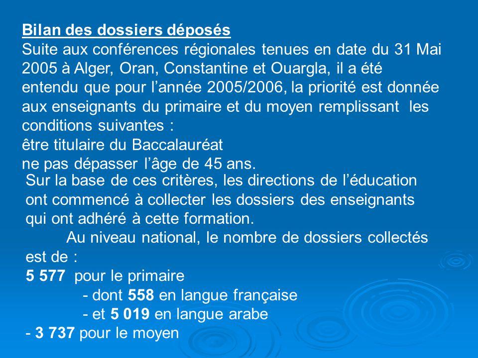 Bilan des dossiers déposés Suite aux conférences régionales tenues en date du 31 Mai 2005 à Alger, Oran, Constantine et Ouargla, il a été entendu que