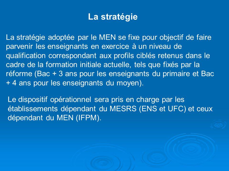 La stratégie La stratégie adoptée par le MEN se fixe pour objectif de faire parvenir les enseignants en exercice à un niveau de qualification correspo